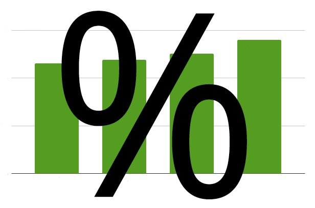ad rate quarterly percentages