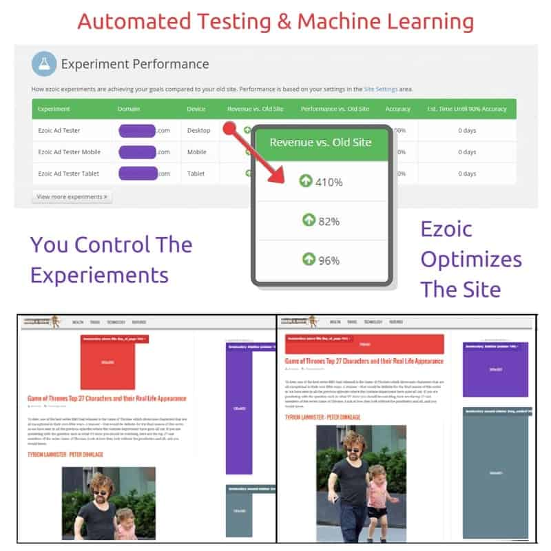 test ads using ad tester for ad testing on your site