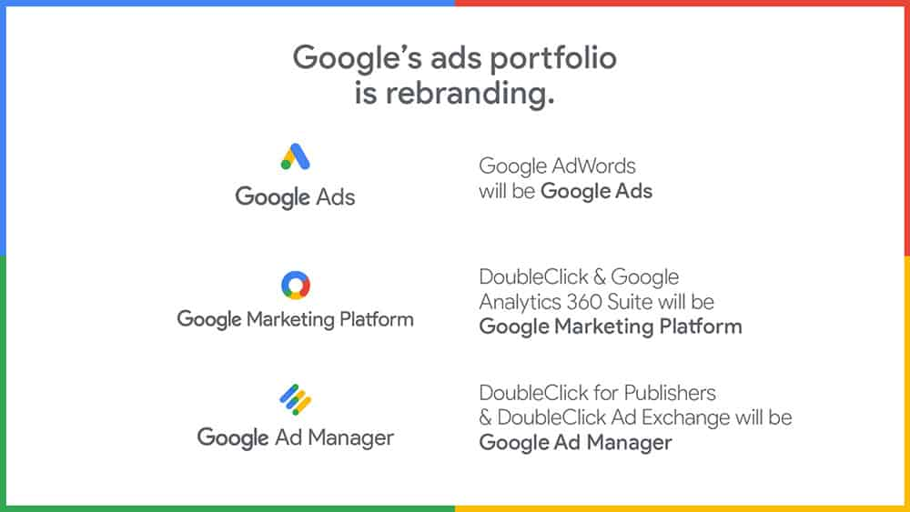 What Is Google Ad Manager Happened To AdX AdSense DFP