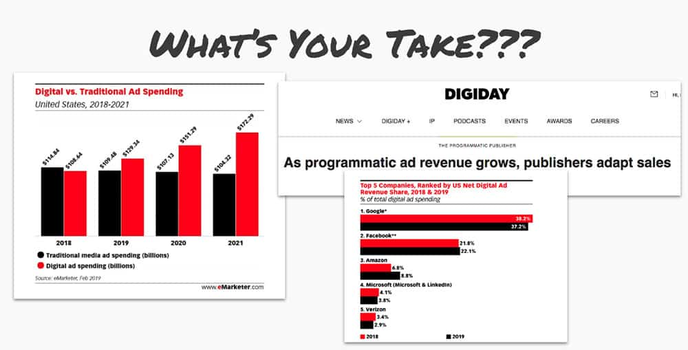 Will digital spending from advertisers continue to grow?
