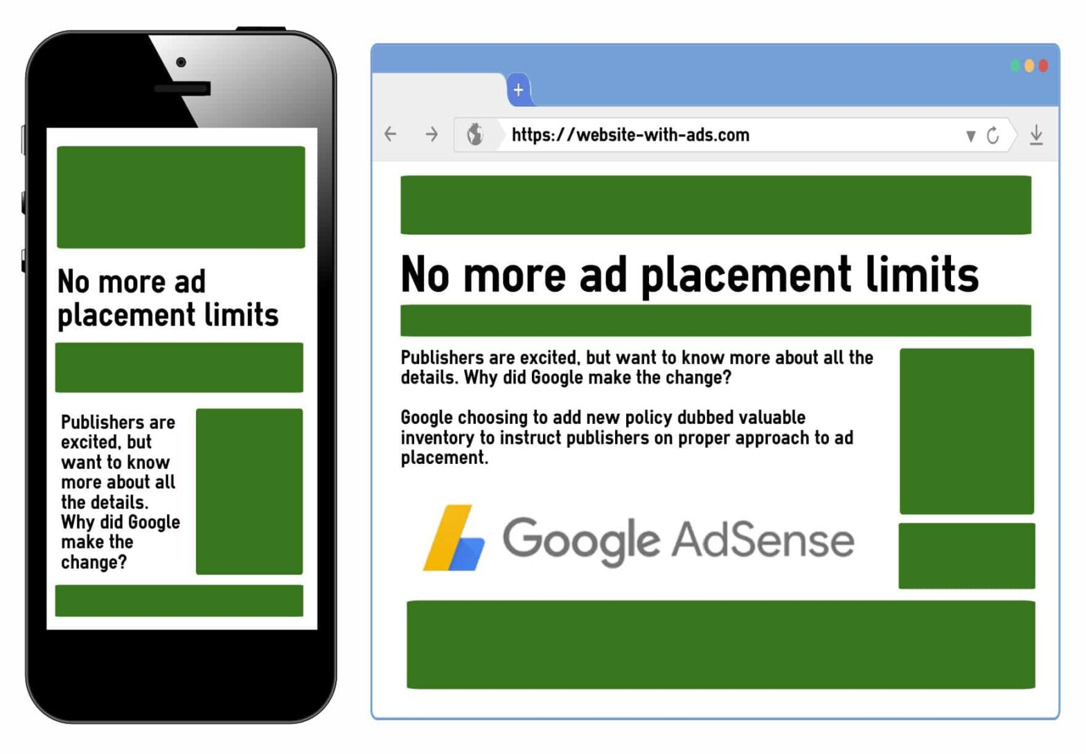 ad placement limits removed - AdSense - Google