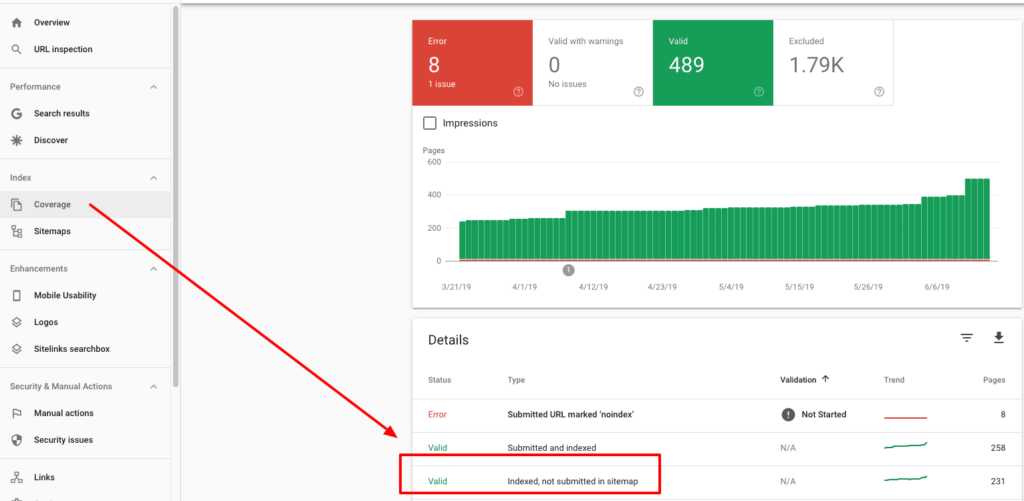 search console and google penalties