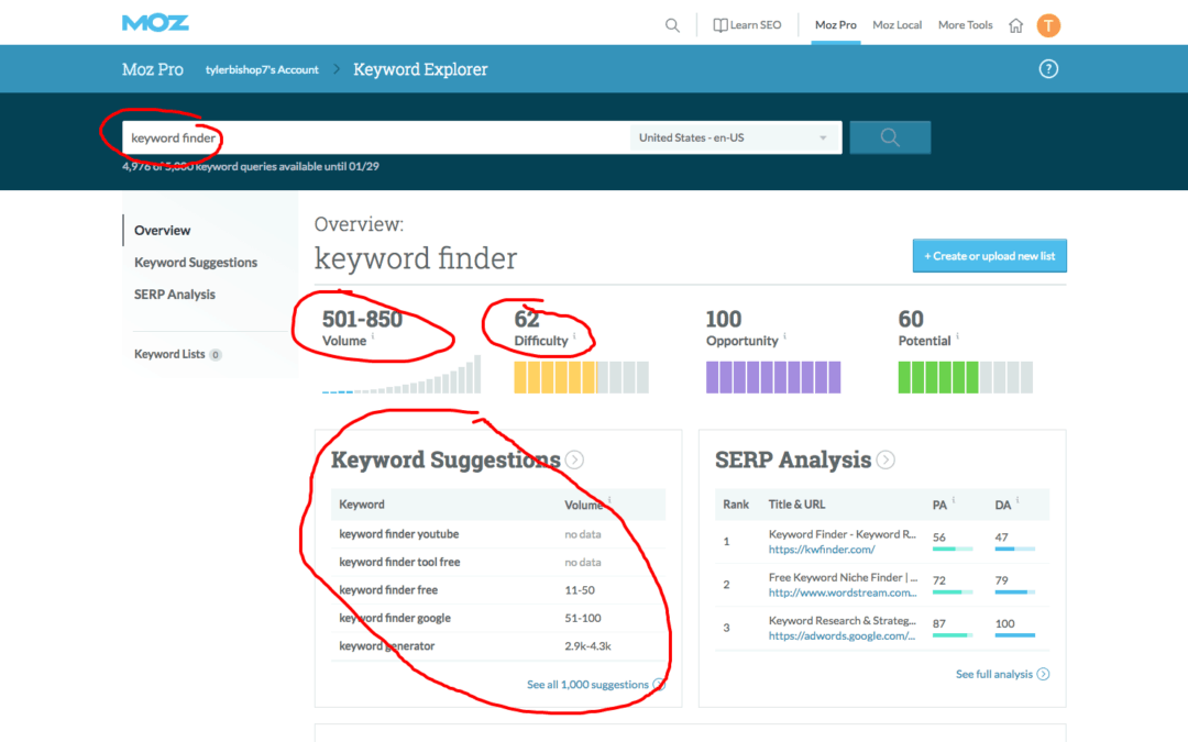 Using Moz's Keyword Finder To Improve Your Content's SEO