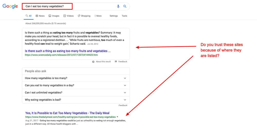 valuable content comes from google search results