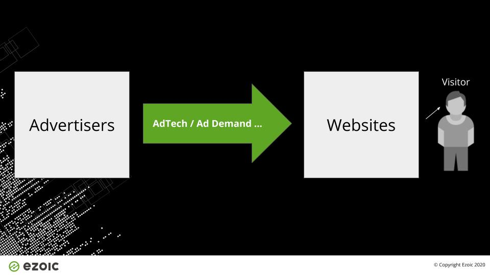 adtech and ad deamnd sources for visitors