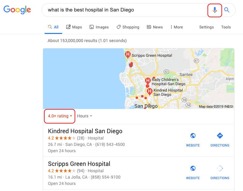 A Google Voice search result for the best hospital in San Diego. Google read out the top result that was higher than 4 stars in my local area.
