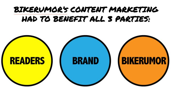 How to make beneficial sponsored content