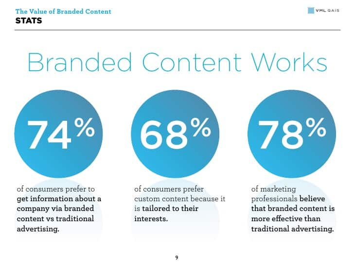 why branded content is valuable