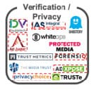 Verification and Privacy