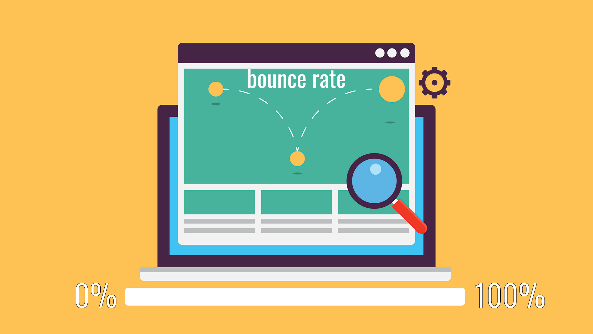 What's A Good Bounce Rate (And Other Engagement Metrics) In 2020?
