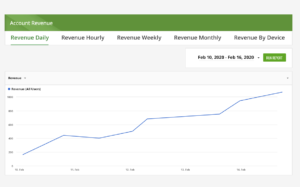 Learn how SEO impacts your revenue