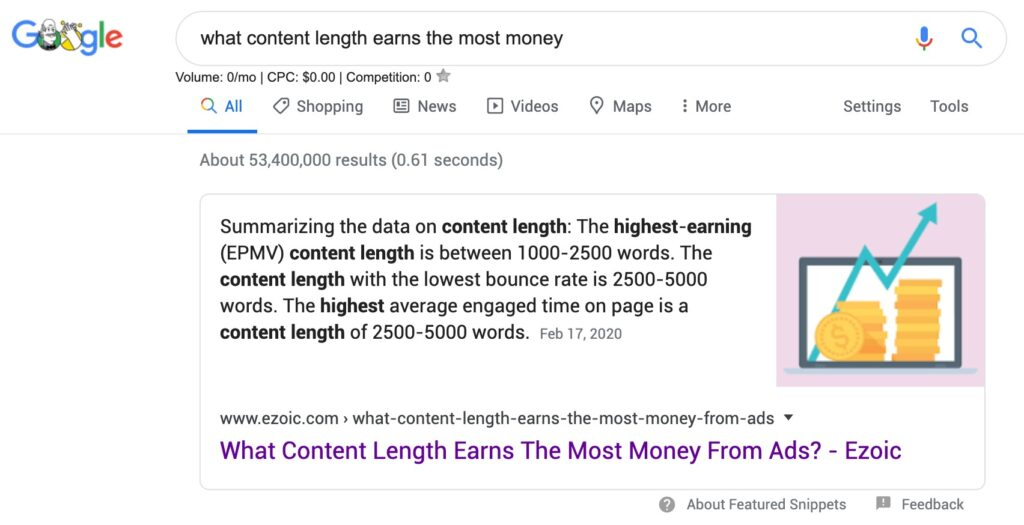 Google Featured Snippet on content length