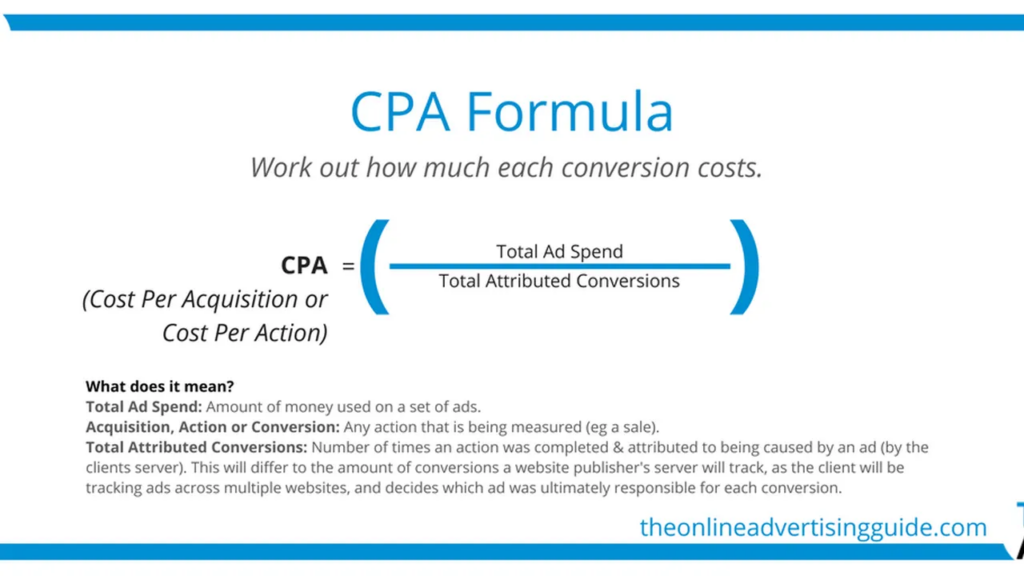 CPA (cost per acquisition) formula