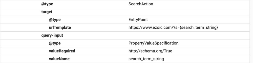 Google Schema structured data markup showing within content