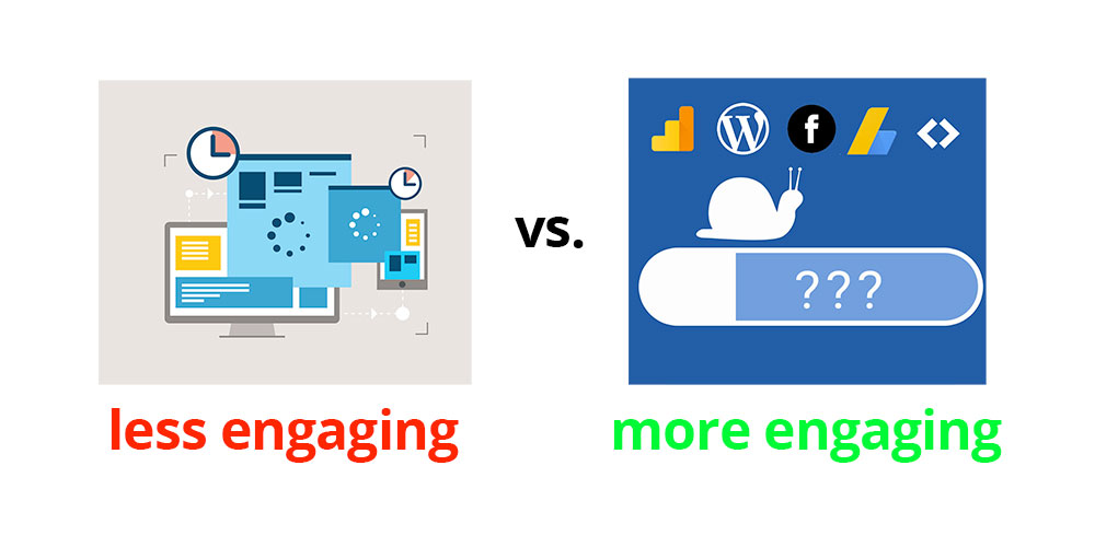 More engaging meta image versus a less engaging meta image helps optimize for Google Discover