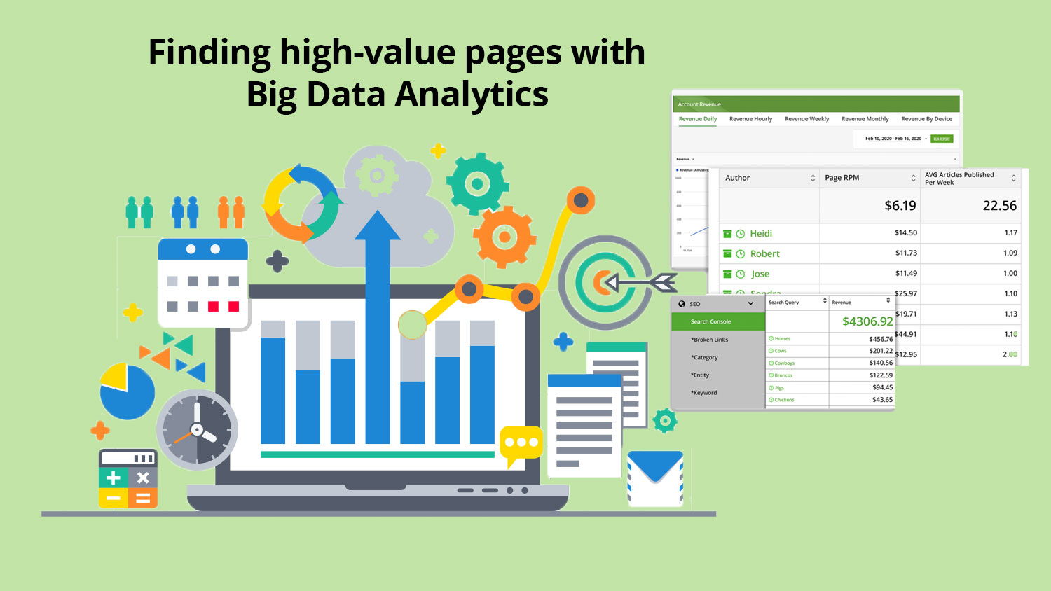 How to find high-value pages and increase revenue using Big Data Analytics