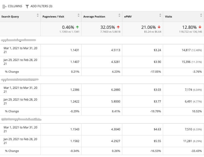 search console ad earnings
