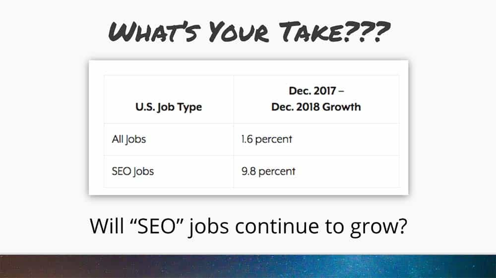 Are SEO career opportunities going to continue to grow?