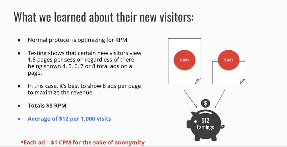 new users engaged with the website: