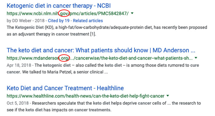 Ketogenic diet cancer cure search results