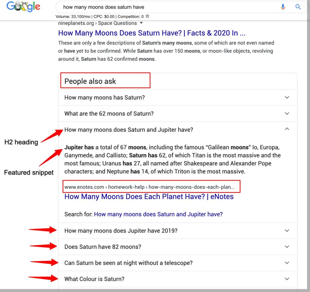 The People Always Ask section helps to tailor content for additional featured snippets