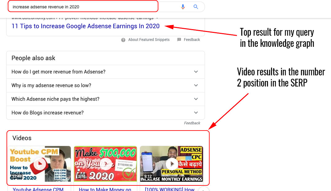 Video content is a good way to increase adsense revenue in 2020