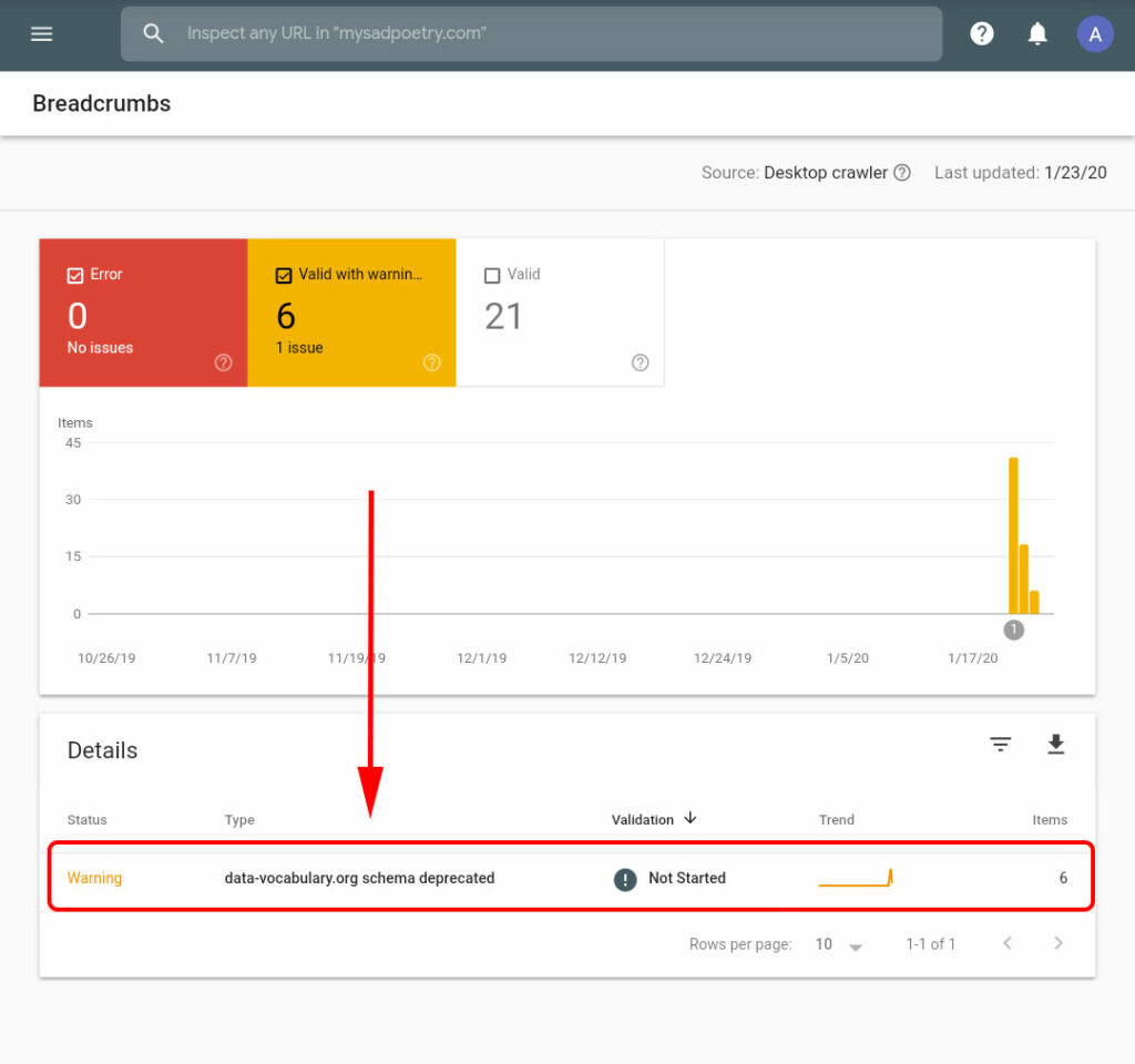 Breadcrumbs warning appearing in Google Search Console