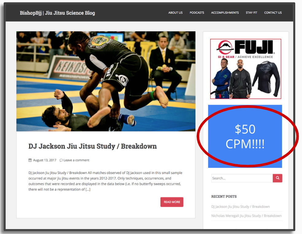 50 dollar CPM on a page