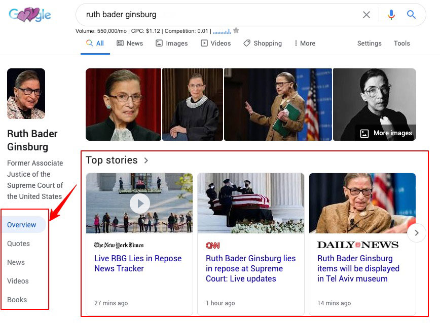 Featured Snippets Top Stories