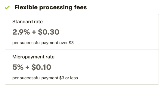 Patreon payment fees